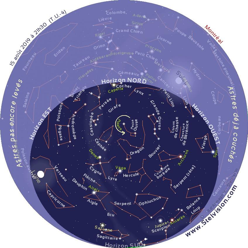 """La carte ci-dessous présente le ciel tel qu'on pourra l'observer en soirée en août 2019.  Cette carte est valide à 20 h 30 le 1er août, 21 h 30 le 15 août et 22 h 30 le 30 août  Elle demeure cependant parfaitement utilisable quelques heures avant ou après les instants mentionnés. La position des planètes et de la Lune est indiquée au 15 août 2019.  Imprimer la carte, et la placer au dessus de sa tête, en orientant le repère """"Horizon Nord"""" de la carte vers le Nord."""