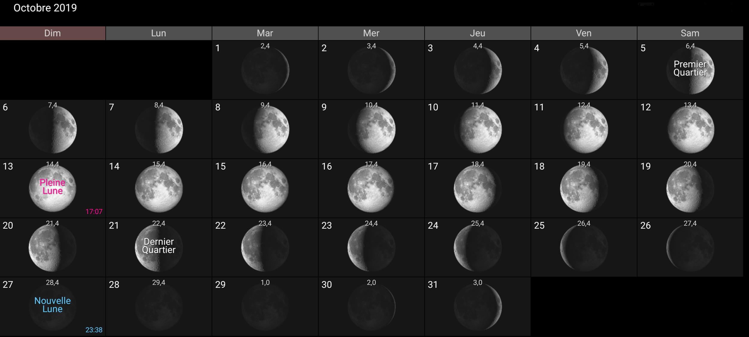 Les phases de la Lune pour le mois d'octobre 2019