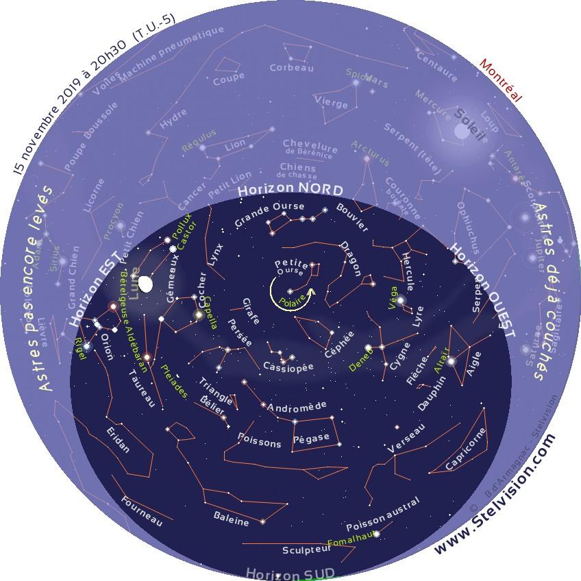 """La carte ci-dessous présente le ciel tel qu'on pourra l'observer en soirée en novembre 2019.  Cette carte est valide à 19 h 30 le 1er novembre, 20 h 30 le 15 novembre et 21 h 30 le 30 novembre  Elle demeure cependant parfaitement utilisable quelques heures avant ou après les instants mentionnés. La position des planètes et de la Lune est indiquée au 15 novembre 2019.  Imprimer la carte, et la placer au dessus de sa tête, en orientant le repère """"Horizon Nord"""" de la carte vers le Nord."""