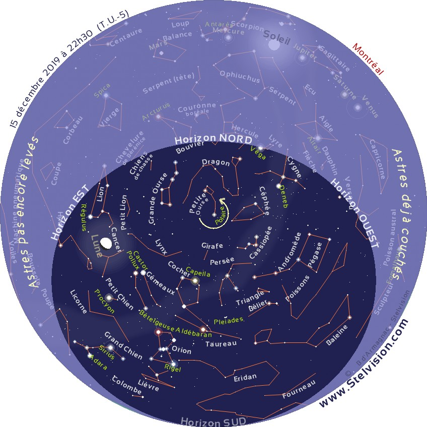 """La carte ci-dessous présente le ciel tel qu'on pourra l'observer en soirée en décembre 2019.  Cette carte est valide à 21 h 30 le 1er décembre, 22 h 30 le 15 décembre et 20 h 30 le 30 décembre  Elle demeure cependant parfaitement utilisable quelques heures avant ou après les instants mentionnés. La position des planètes et de la Lune est indiquée au 15 décembre 2019.  Imprimer la carte, et la placer au dessus de sa tête, en orientant le repère """"Horizon Nord"""" de la carte vers le Nord."""