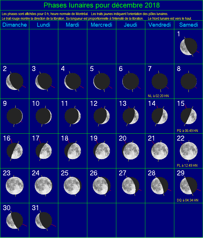 Les phases de la Lune pour le mois de décembre 2018