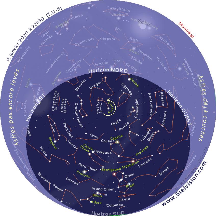 """La carte ci-dessous présente le ciel tel qu'on pourra l'observer en soirée en janvier 2020  Cette carte est valide à 21 h 30 le 1er janvier, 22 h 30 le 15 janvier et 20 h 30 le 30 janvier  Elle demeure cependant parfaitement utilisable quelques heures avant ou après les instants mentionnés. La position des planètes et de la Lune est indiquée au 15 janvier 2020.  Imprimer la carte, et la placer au dessus de sa tête, en orientant le repère """"Horizon Nord"""" de la carte vers le Nord."""