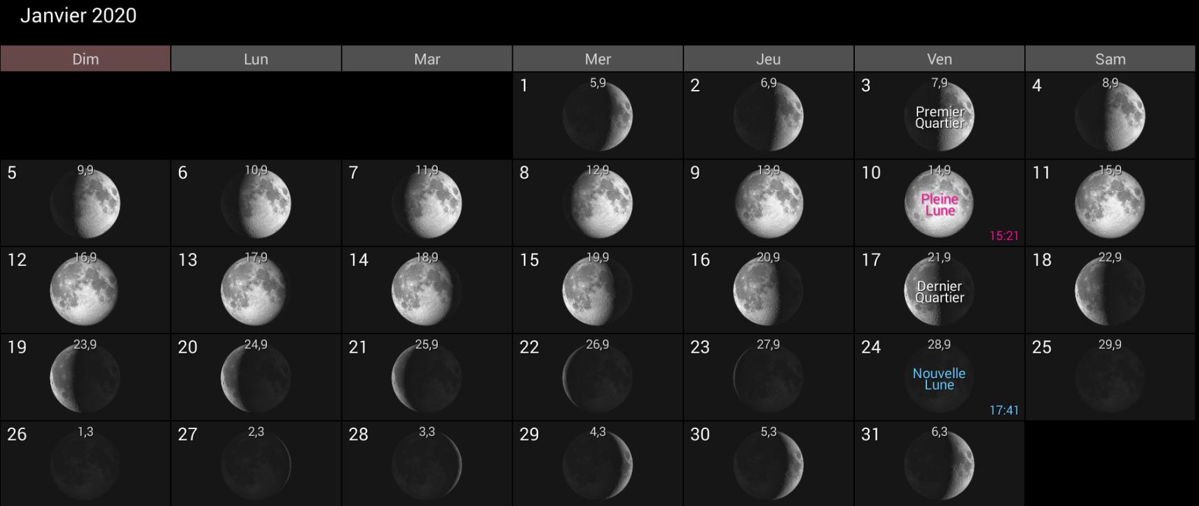 Les phases de la Lune pour Janvier 2020