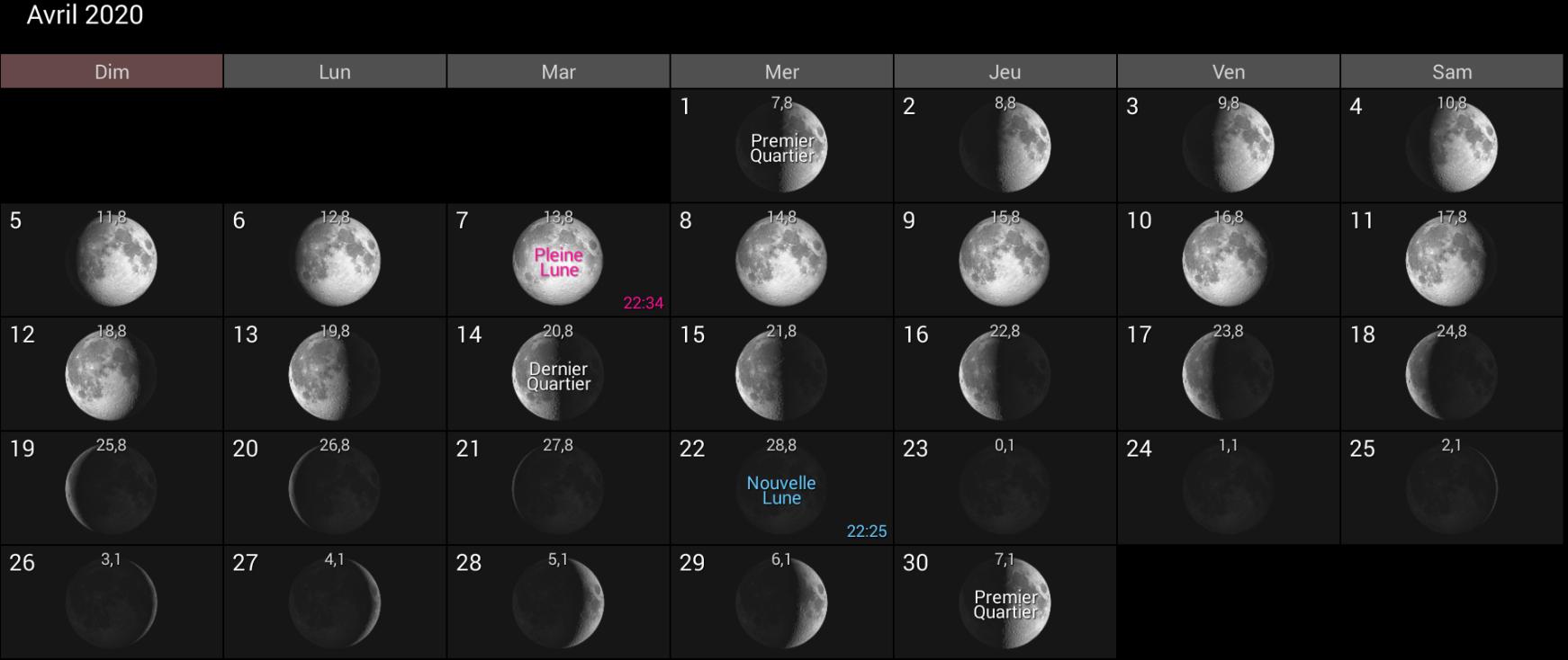 Les phases de la Lune pour d'avril 2020