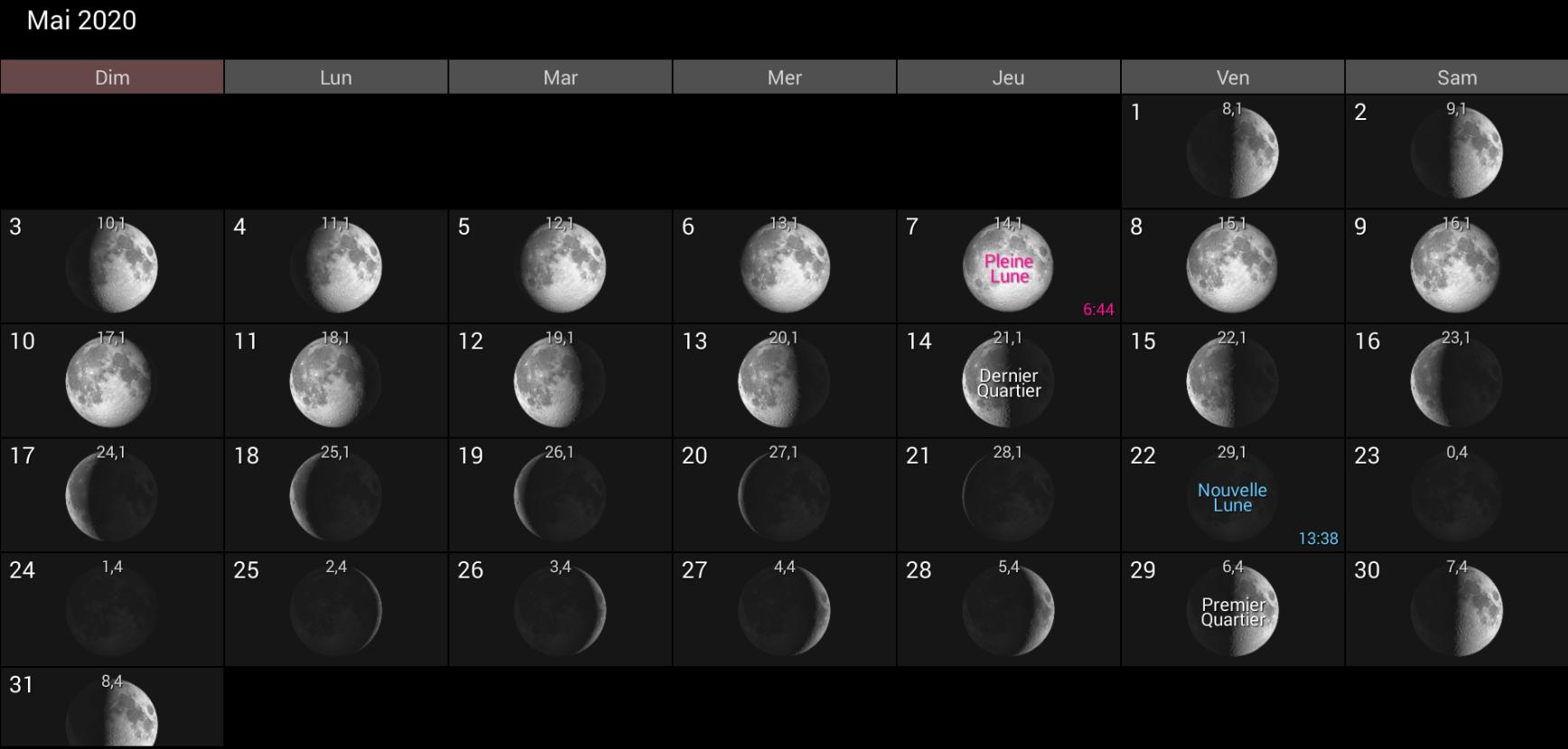 Les phases de la Lune pour de mai 2020