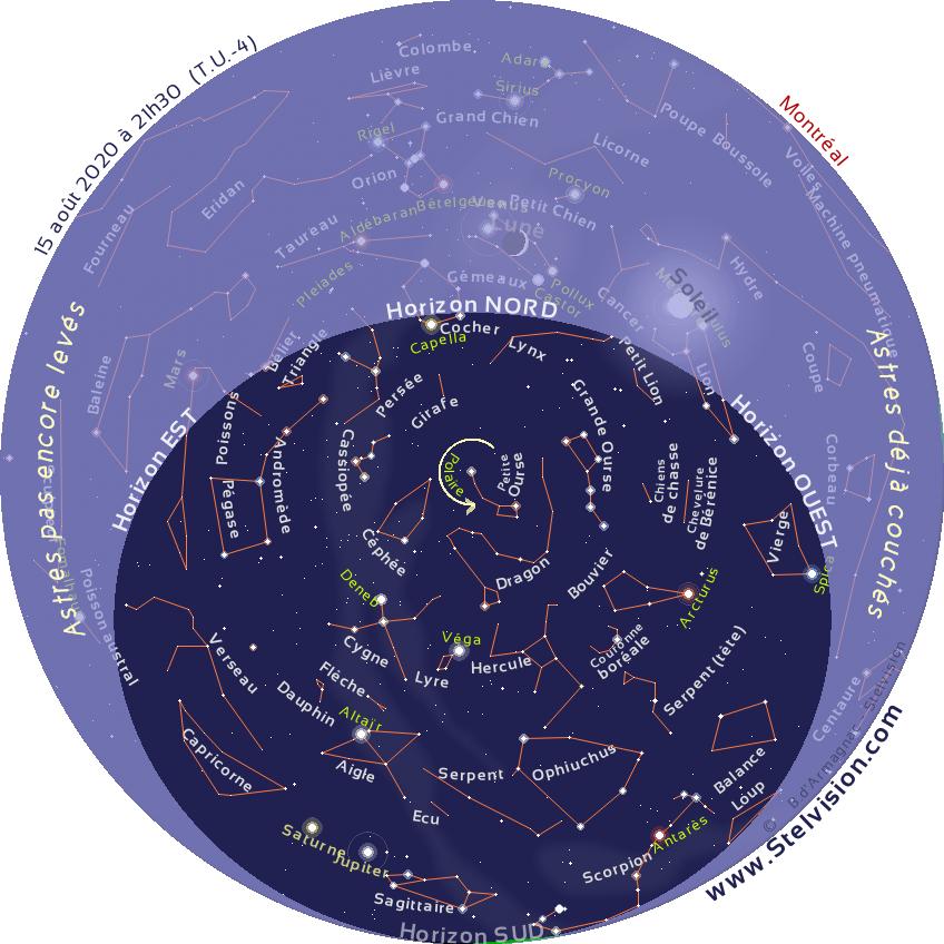 """La carte ci-dessous présente le ciel tel qu'on pourra l'observer en soirée en août 2020.  Cette carte est valide à 20 h 30 le 1er août, 21 h 30 le 15 août et 22 h 30 le 30 août  Elle demeure cependant parfaitement utilisable quelques heures avant ou après les instants mentionnés. La position des planètes et de la Lune est indiquée au 15 août 2020.  Imprimer la carte, et la placer au dessus de sa tête, en orientant le repère """"Horizon Nord"""" de la carte vers le Nord."""