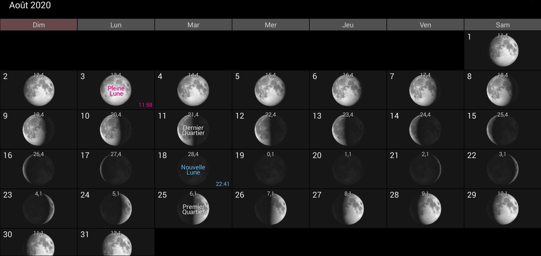 Les phases de la Lune pour le mois d'août 2020