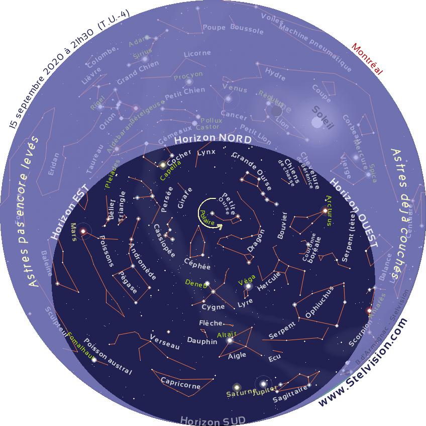 """La carte ci-dessous présente le ciel tel qu'on pourra l'observer en soirée en septembre 2020.  Cette carte est valide à 20 h 30 le 1er septembre, 21 h 30 le 15 septembre et 22 h 30 le 30 septembre  Elle demeure cependant parfaitement utilisable quelques heures avant ou après les instants mentionnés. La position des planètes et de la Lune est indiquée au 15 septembre 2020.  Imprimer la carte, et la placer au dessus de sa tête, en orientant le repère """"Horizon Nord"""" de la carte vers le Nord."""