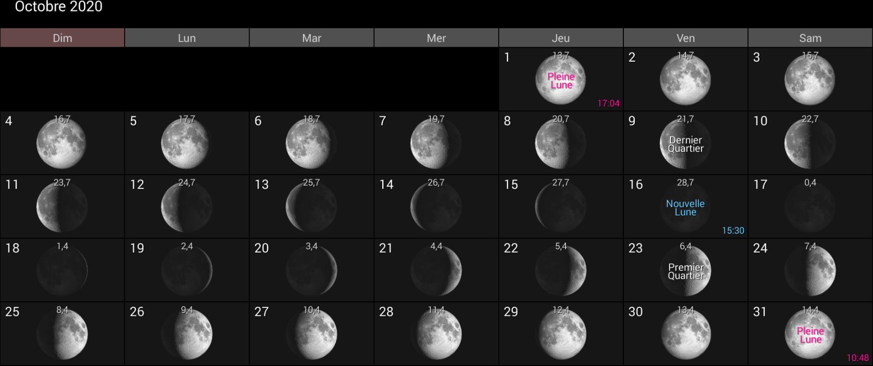 Les phases de la Lune pour le mois d'octobre 2020
