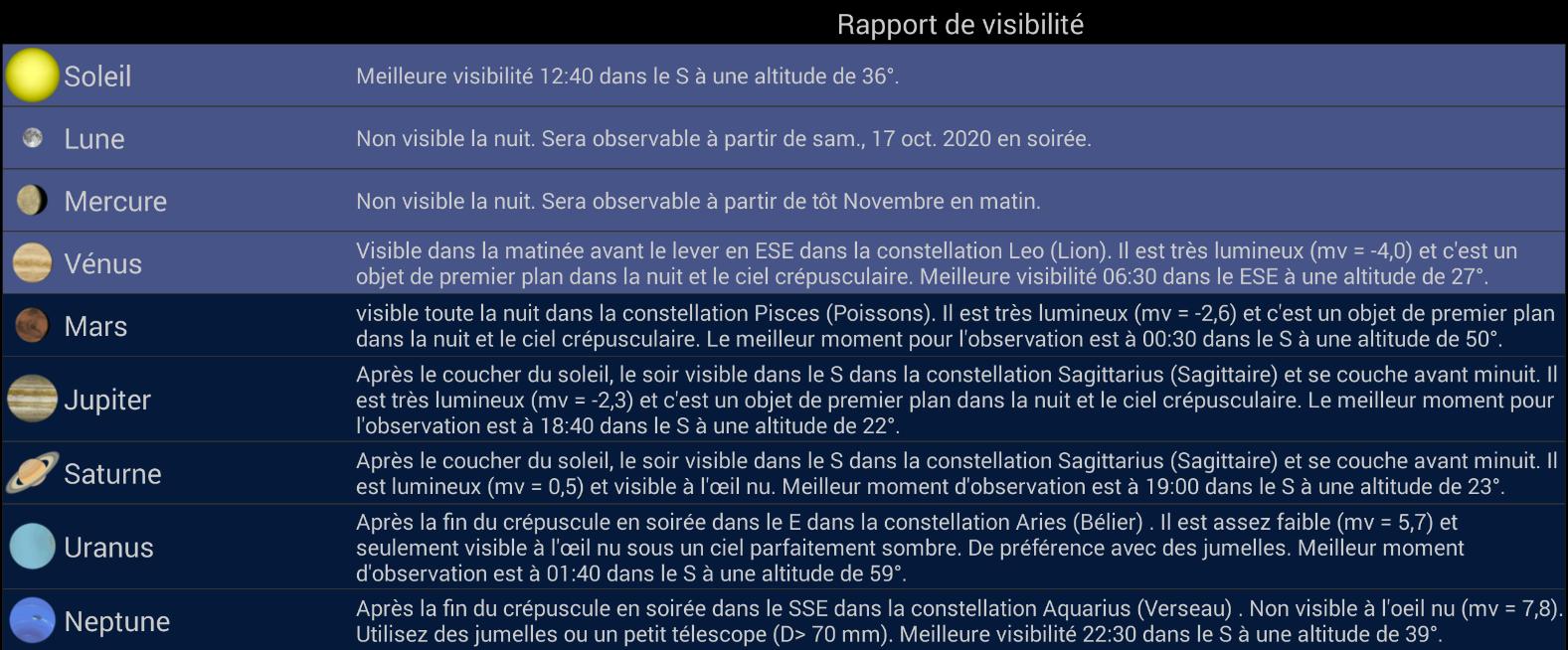Visibilité des planètes pour d'octobre 2020