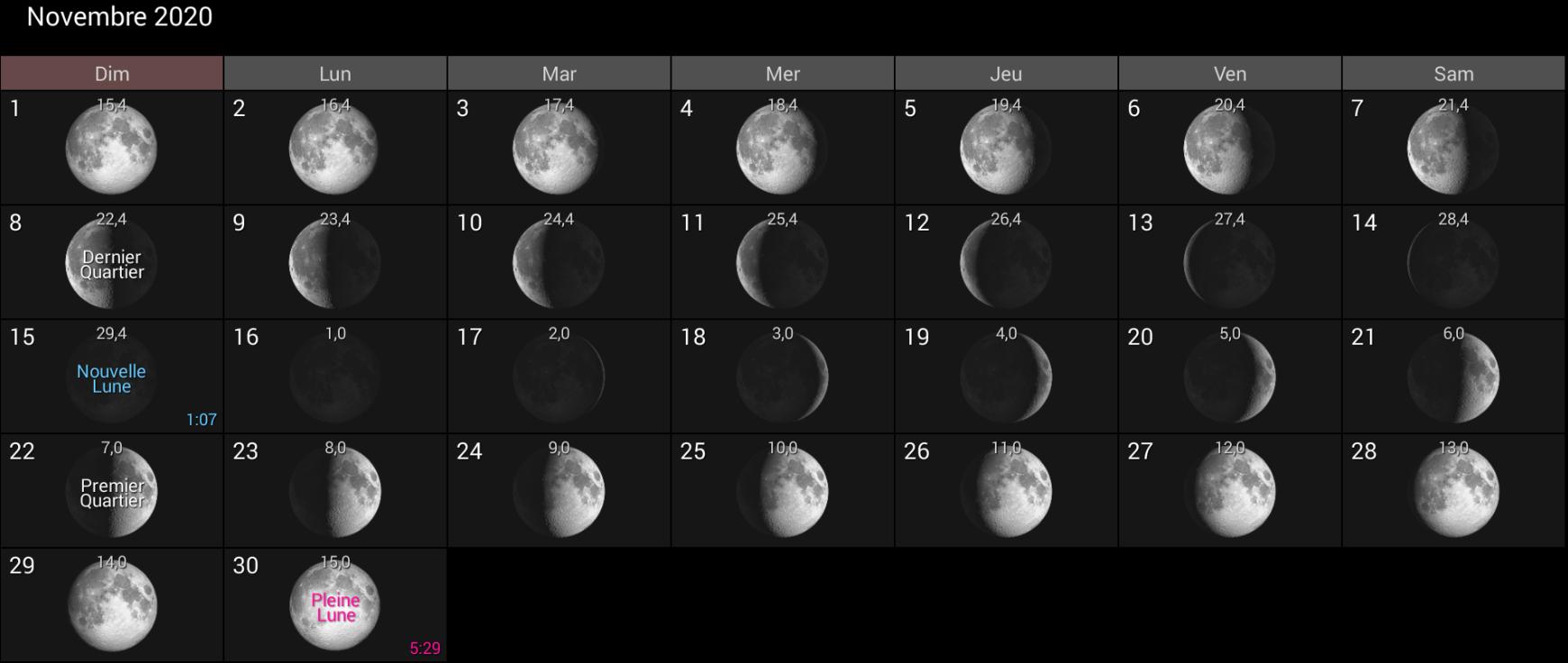 Les phases de la Lune pour le mois de novembre 2020