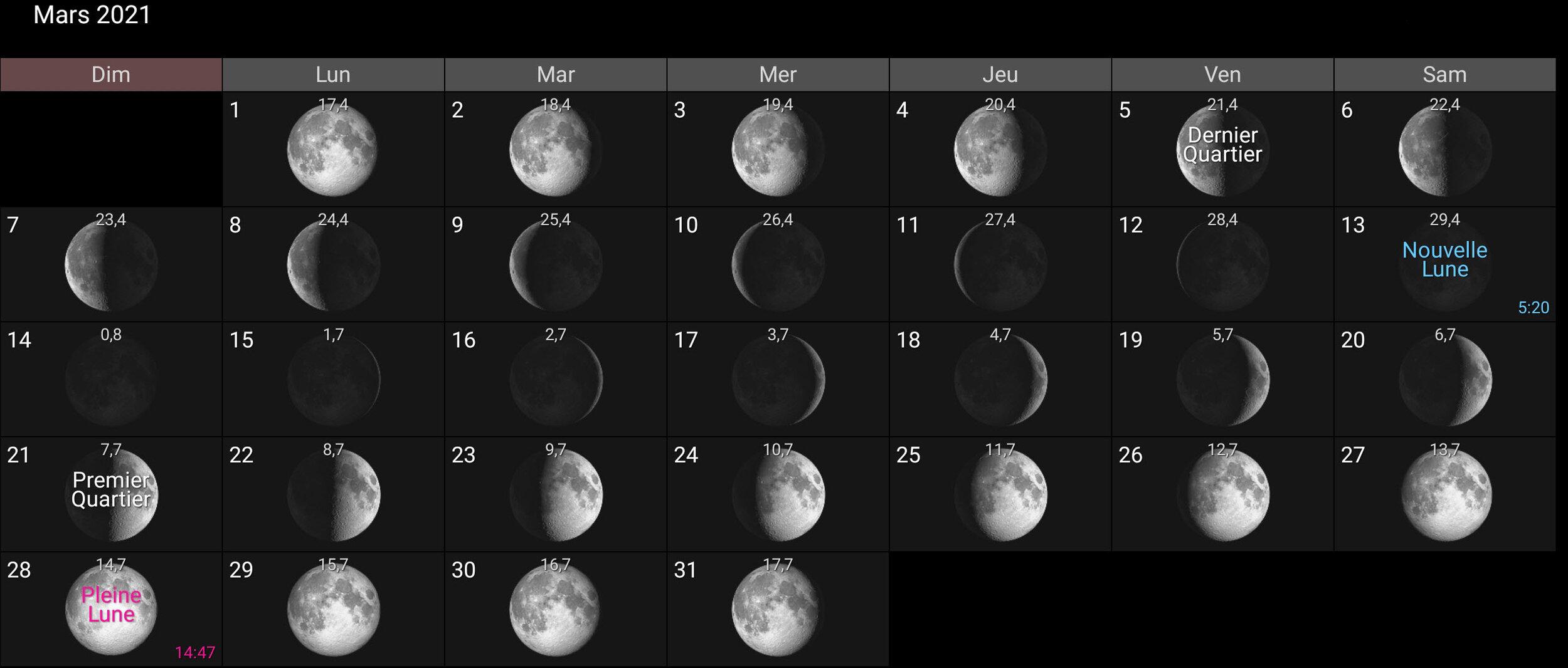 ephe mars 2021 — Société d'astronomie du Planétarium de Montréal