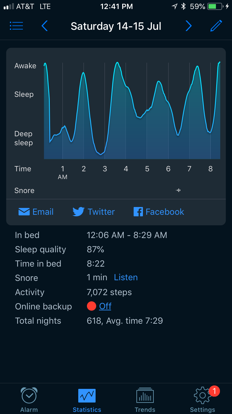 This is what a typical tracked night on the Sleep Cycle App looks like
