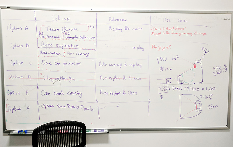 Whiteboard session on hardware mechanics and methods in enabling the user to teach the robot to map a space.