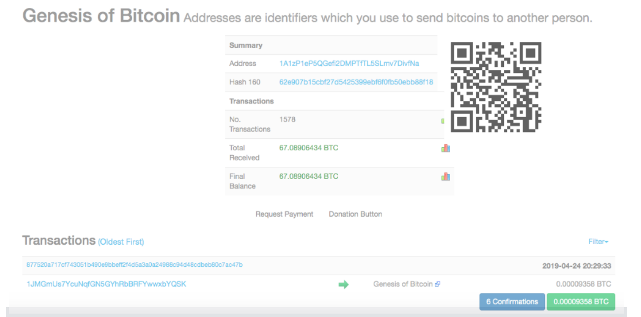 First Bitcoin Wallet | Source: Blockchain.info