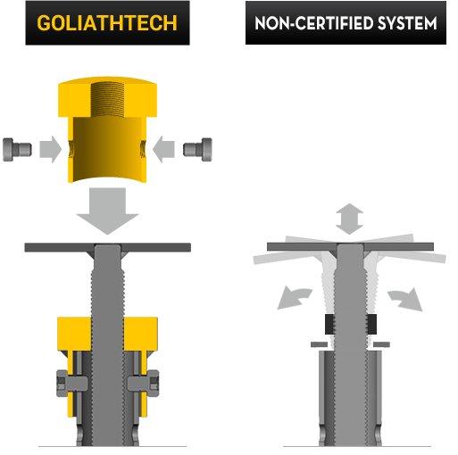 GoliathTech vs Others.png