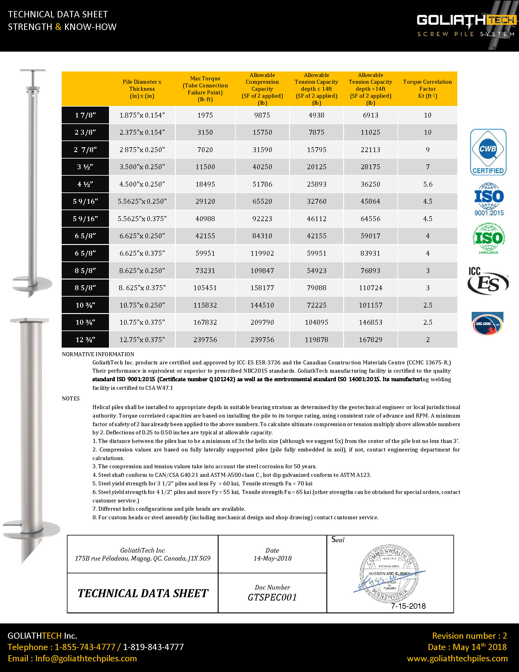 GoliathTech-Technical-Data-Sheet-US-PA.png