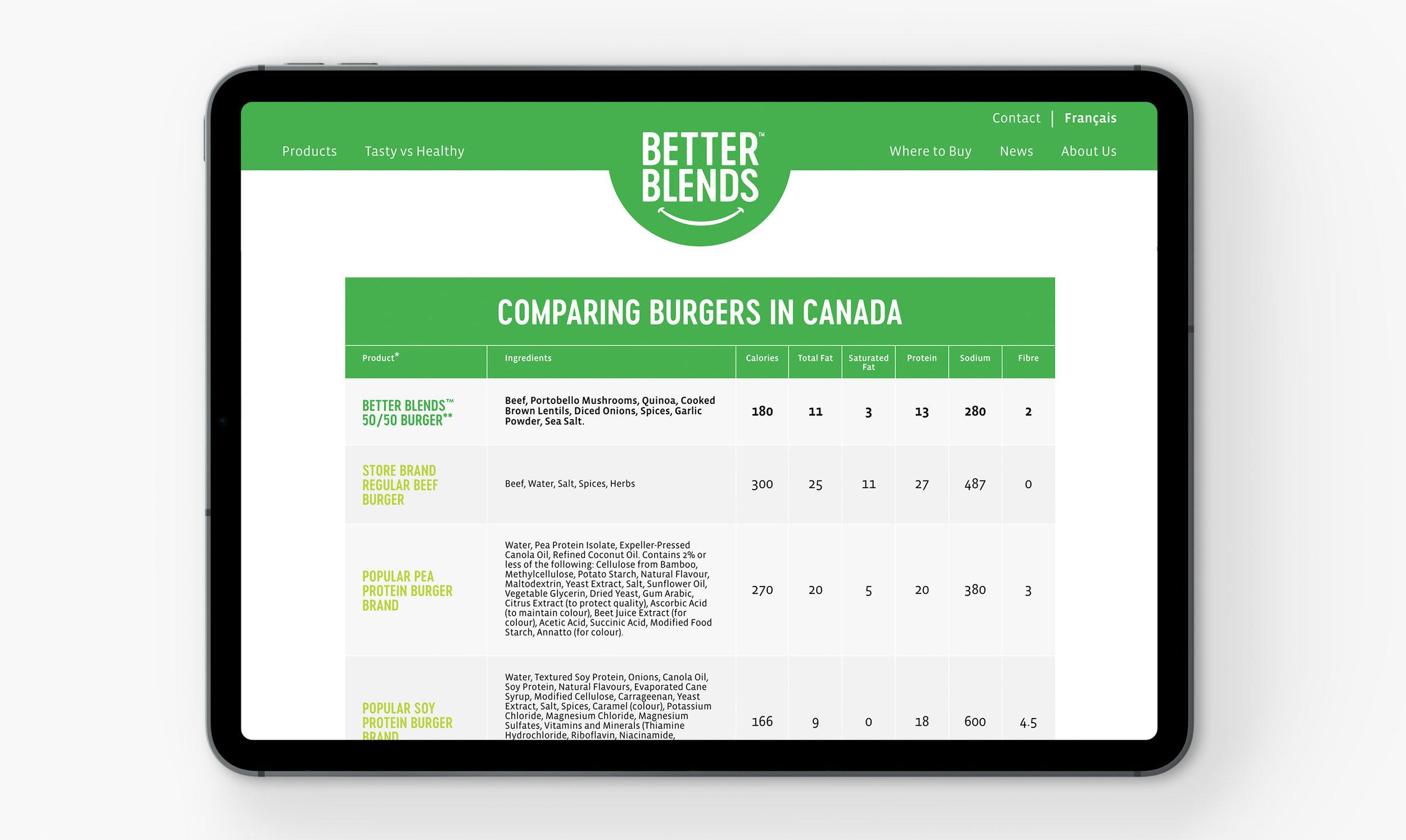 BetterBlends_Ebbnflowcreative_Websitedesign_2.jpg