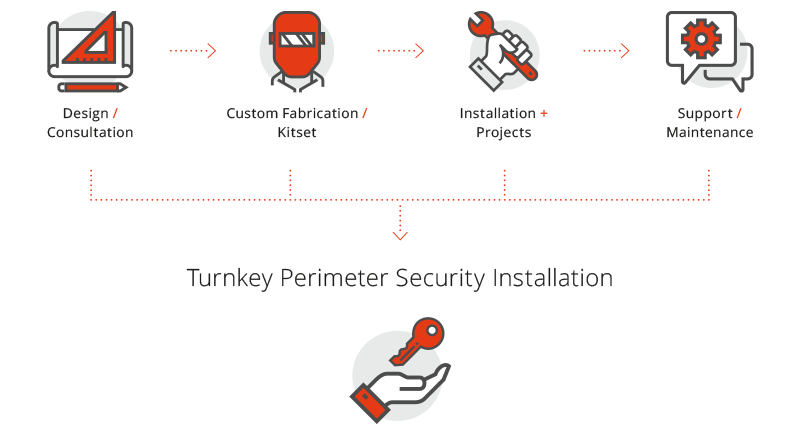 Hampden-Turnkey-Solution.png