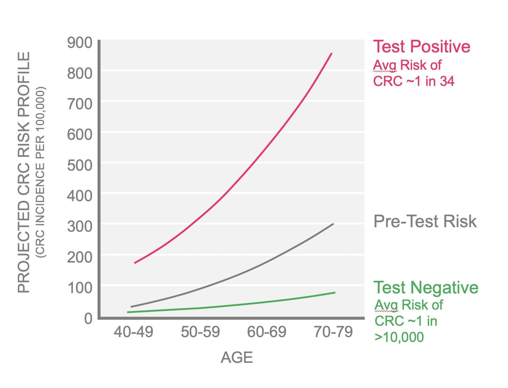 Gta 446 Test Kit Med Life Discoveries