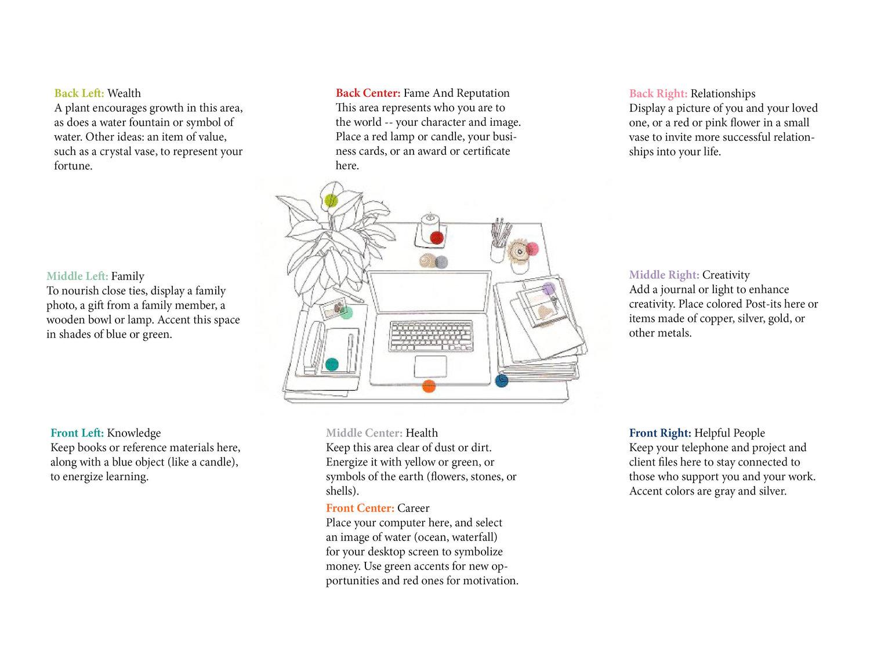 Feng Shui Your Desk For Success Iasis Design Lab