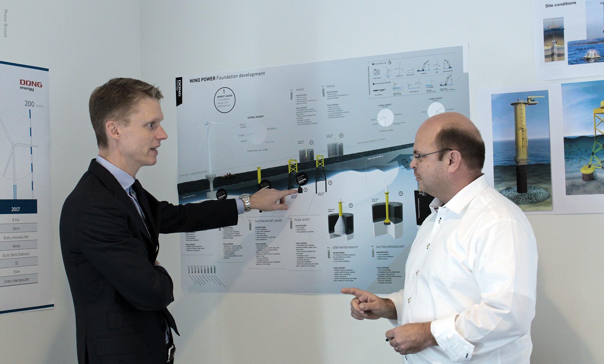 Wind R&D_foundations CEO.jpg