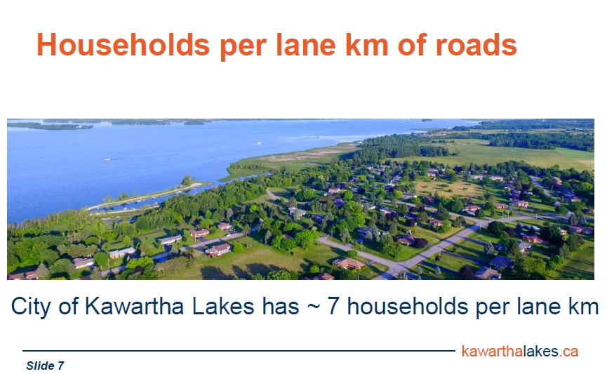 City of Kawartha Lakes has 7 households that contribute to paying for each lane km of our roads.
