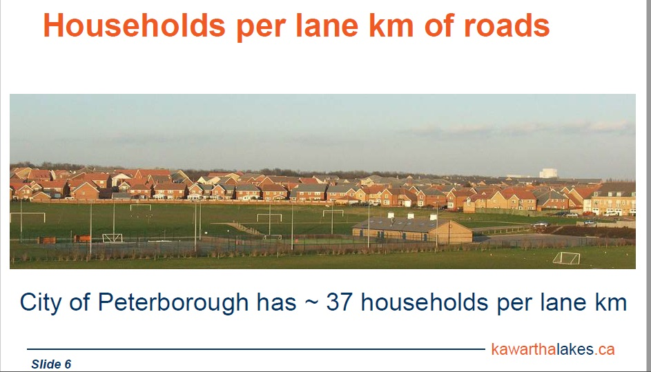 . . . and Peterborough has 37 households contributing toward each lane km of roads.