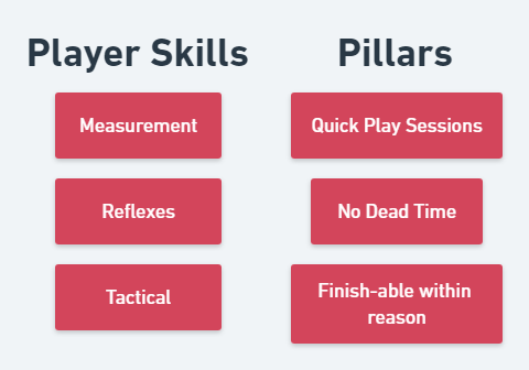 Skills and Pillars that Governed my Design