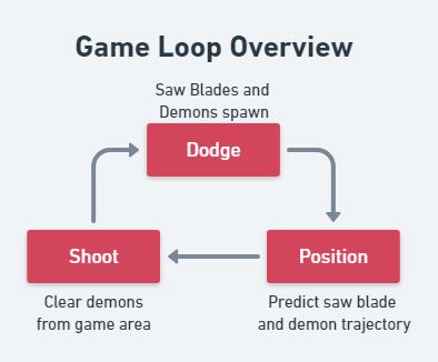 Game Loops - HellHole (1).png