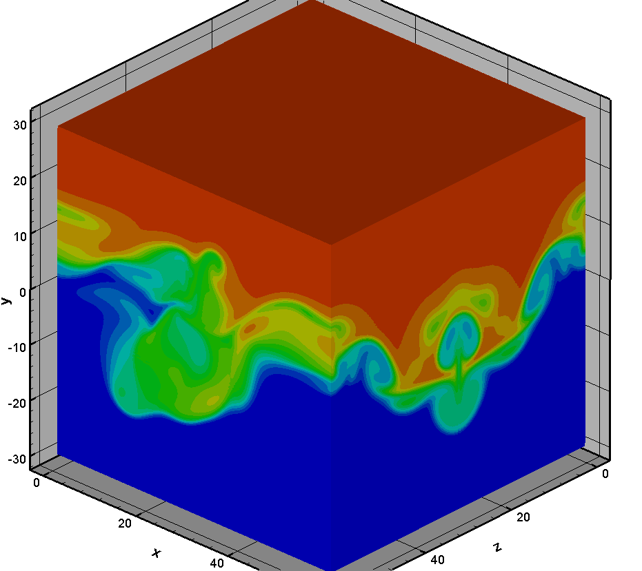 Contour plot of a scalar variable in temporal developing mixing layer solved via filtered density function.