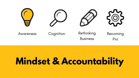 Mindset&Accountability