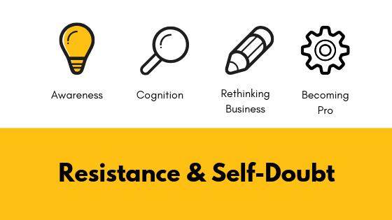 Resistance&SelfDoubt