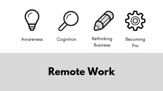 RemoteWork