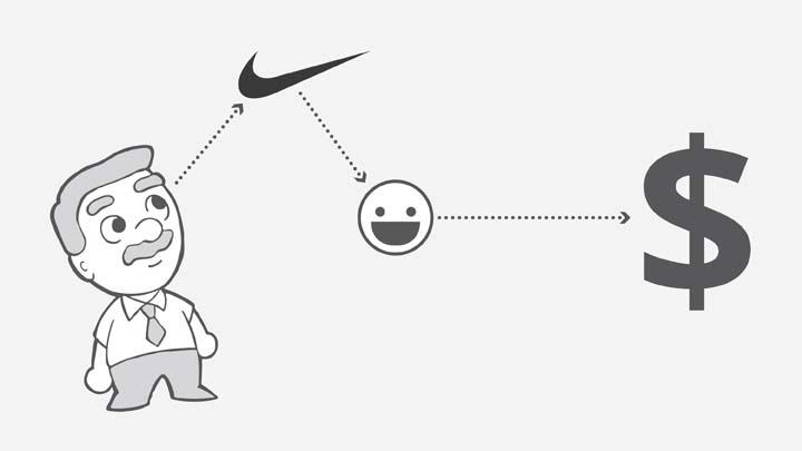 Logo-Brand_Perception.jpg