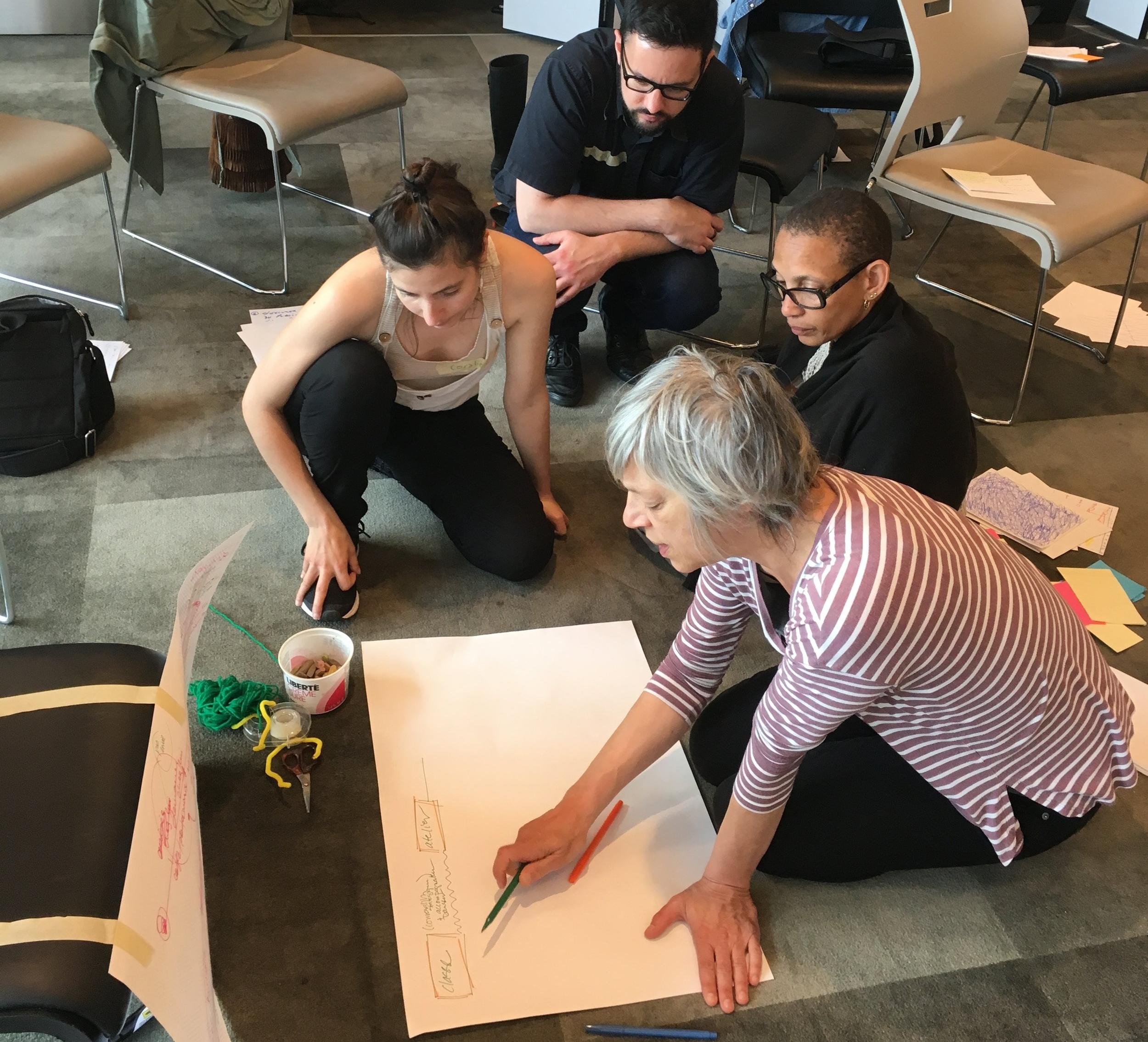 Regroupement québécois de la danse - Design et animation d'une journée de réflexion avec le conseil d'administration du RQD sur Comment mieux valoriser la danse auprès du grand public? Empathie, analogies et prototypages étaient au centre de cette journée. Une collaboration avec Hanneke Ronken.#design #evenement #collaboratif #strategie