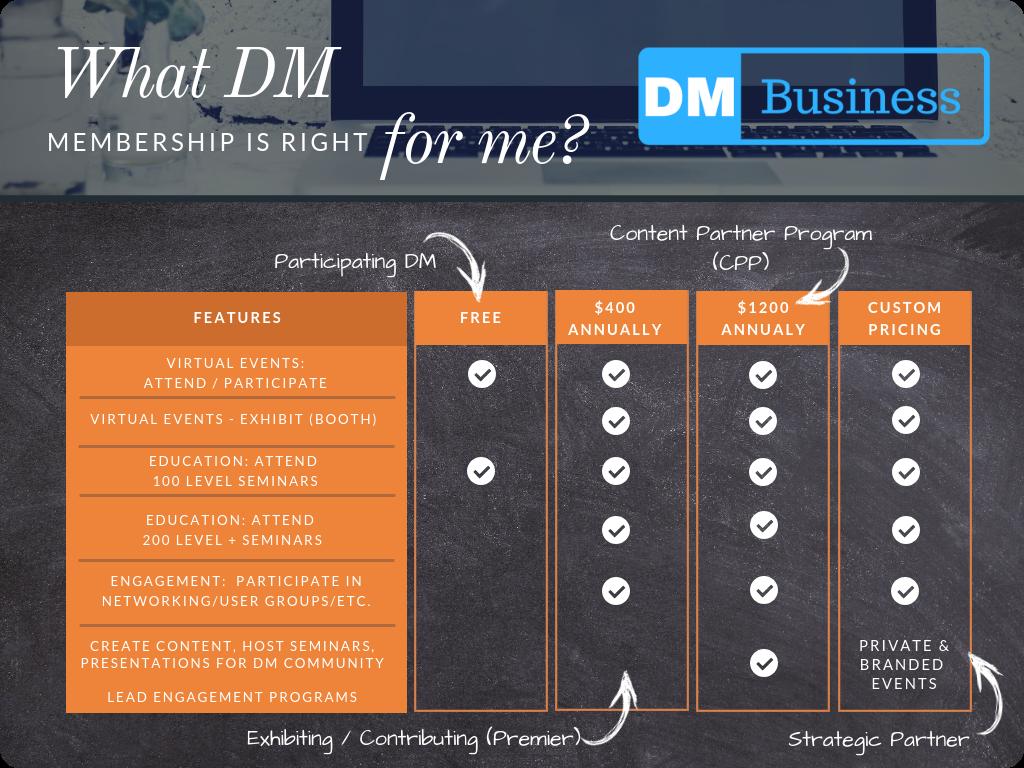 DM Comparison Chart.png
