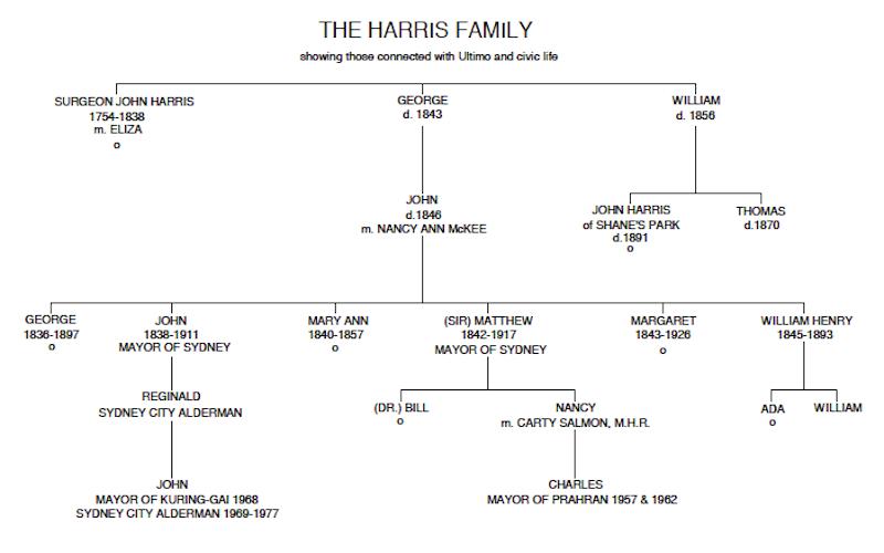 Harris D_1.png