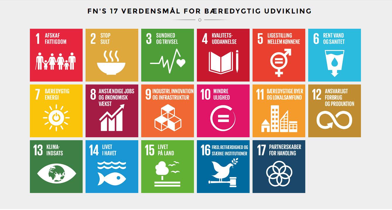 FN's verdensmål for bæredygtig udvikling danner rammen om to spændende konferencer i idræts- og kultursektoren i foråret.