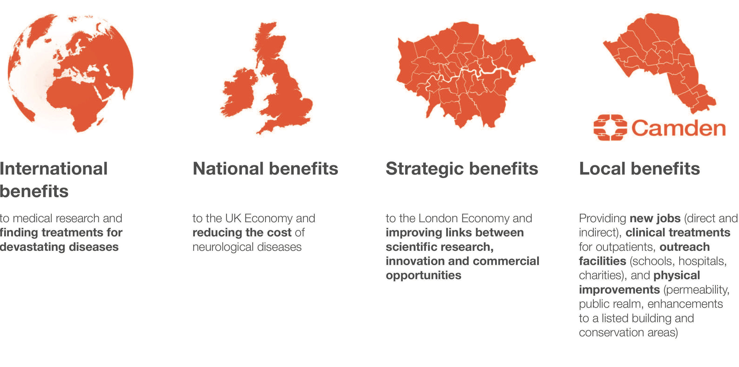 UCL Benefits infographic.jpg