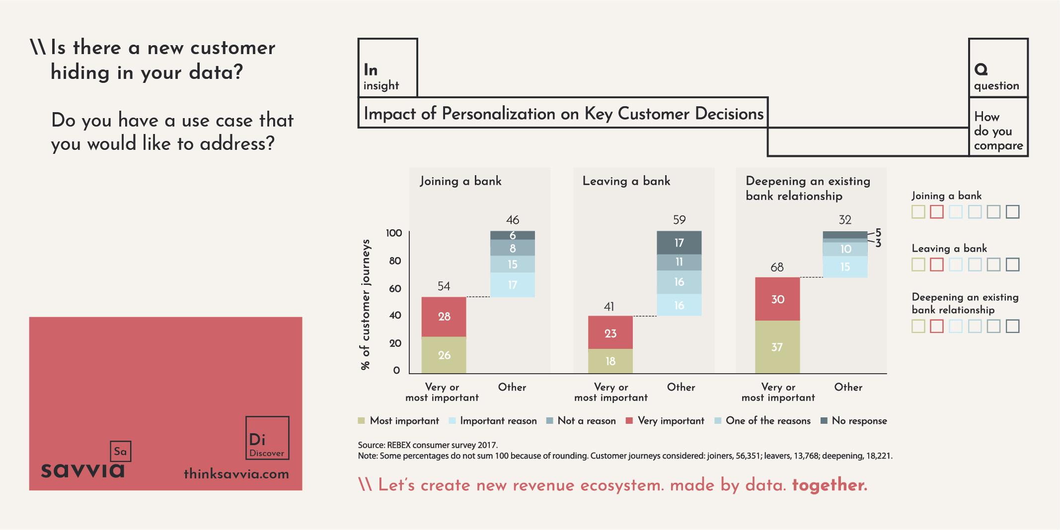 thinksavvia#customerhiding.jpg