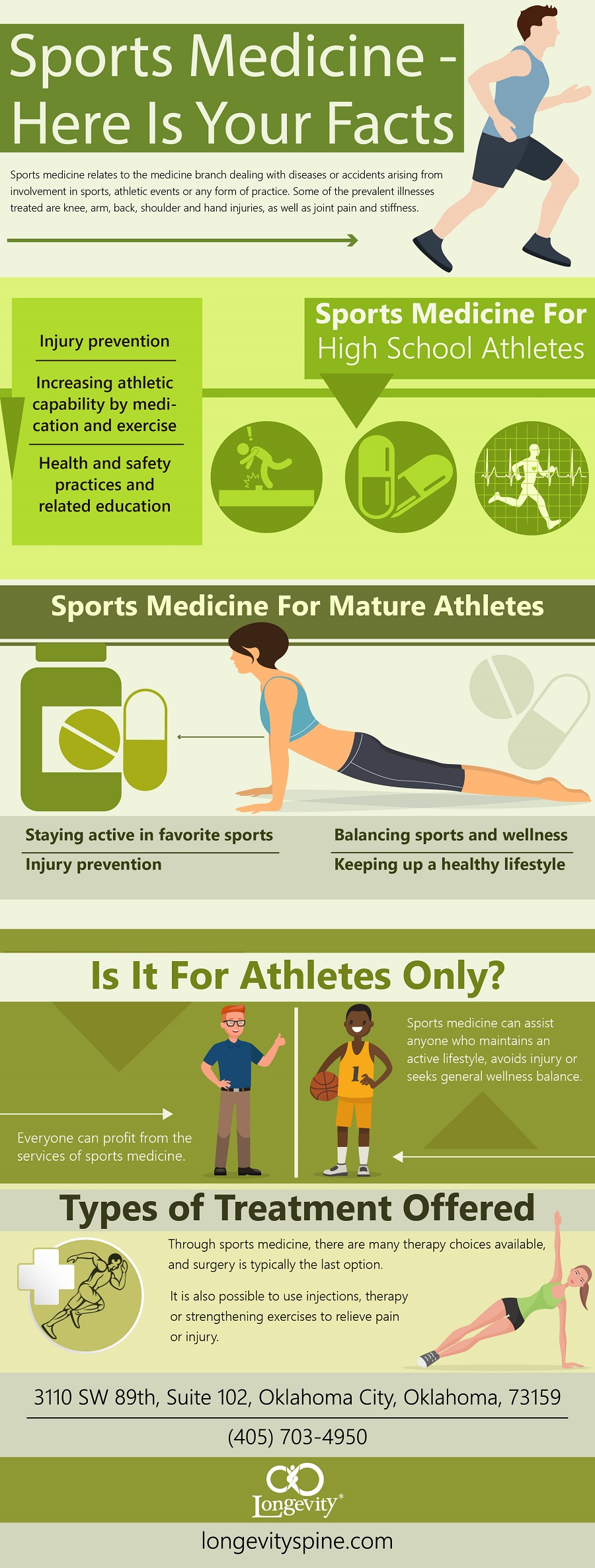 sports medicine facts infographic