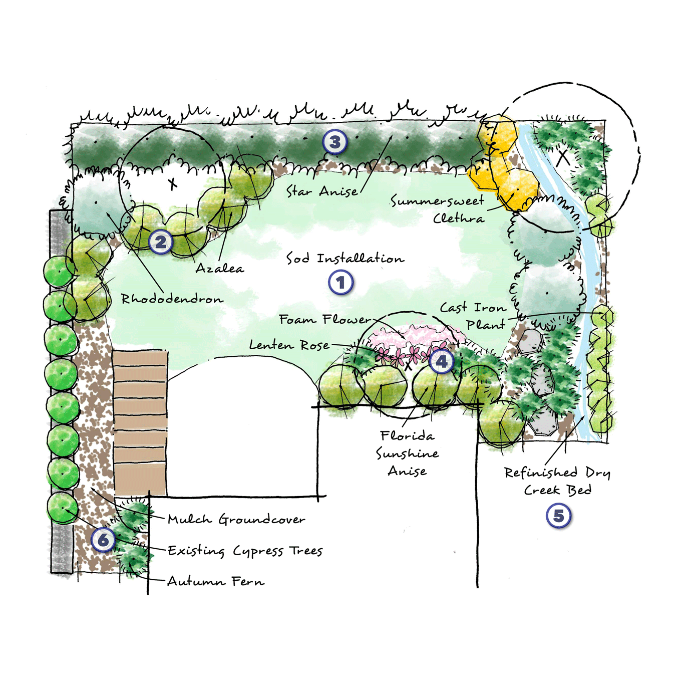Primary Design - A beautiful full color design that brings your vision to life. This design will give you an idea of the layout, plant selection, pricing estimates, and overall feel of the space.
