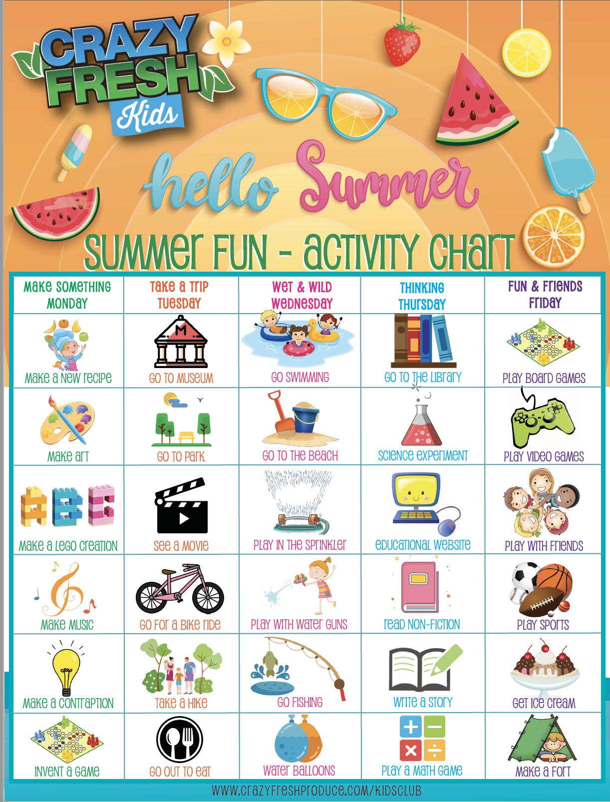 SummerActivityChart.png