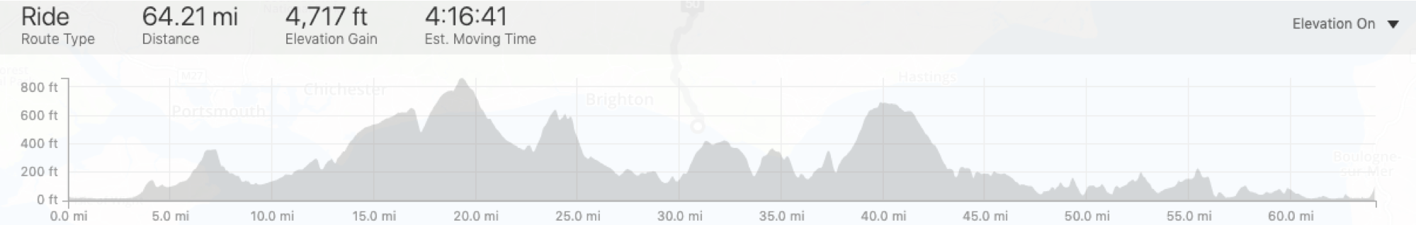 DAY 1 - Tower Bridge to Newhaven