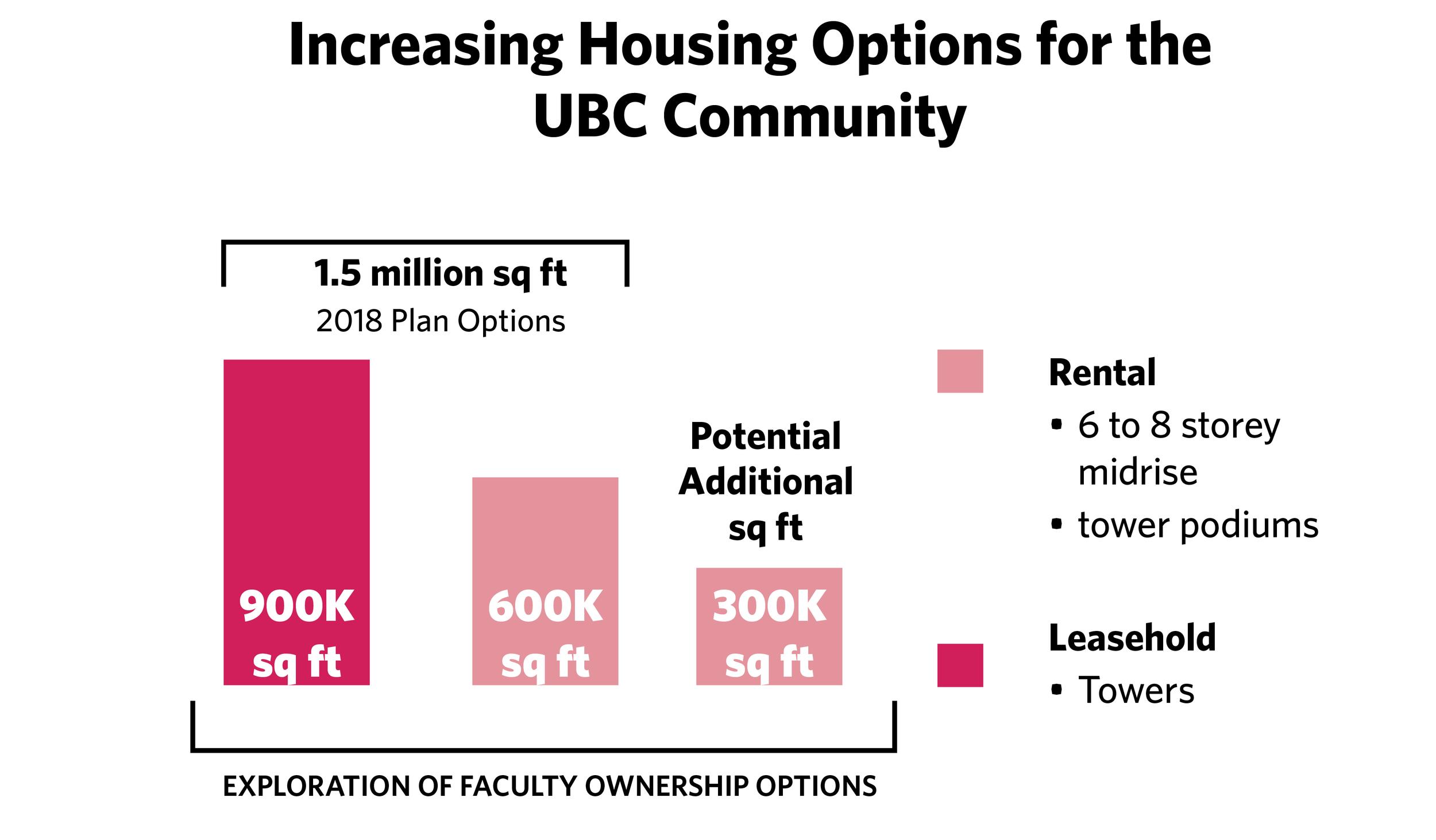 increasing housing options final.png