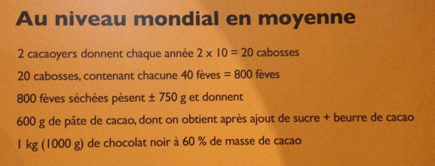musee choco story 18 la-tete-en-lair.net.jpg