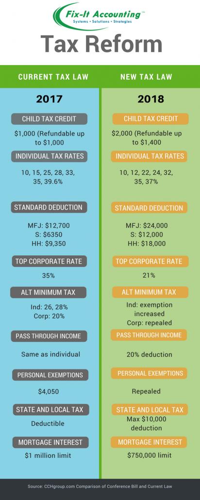 Tax-Reform-_1_-412x1030.png