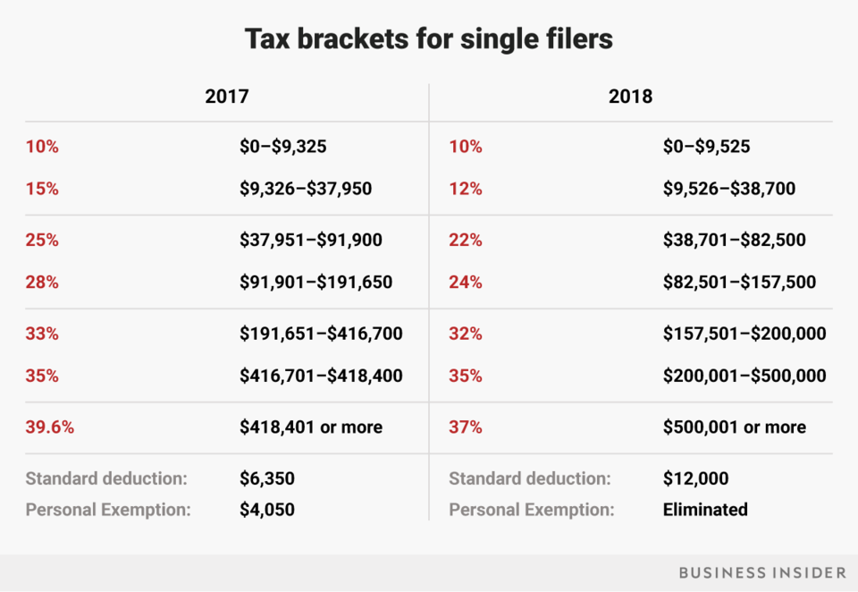 Business-Insider-Single-Tax-Payer-Graphic.png
