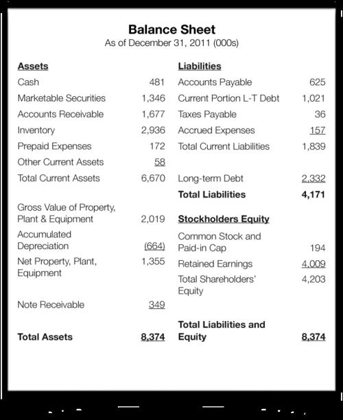 Balance Sheet.png